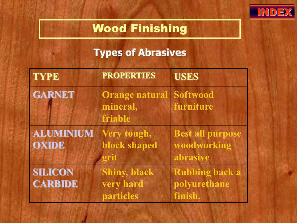 Wood Finishing INDEX TYPEPROPERTIESUSESGARNETOrange natural mineral, friable Softwood furniture ALUMINIUM OXIDE Very tough, block shaped grit Best all purpose woodworking abrasive SILICON CARBIDE Shiny, black very hard particles Rubbing back a polyurethane finish.