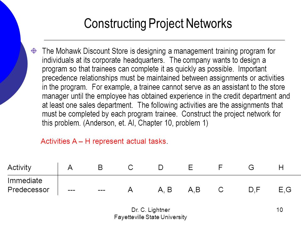 Dr. C. Lightner Fayetteville State University 10 Constructing Project Networks The Mohawk Discount Store is designing a management training program fo