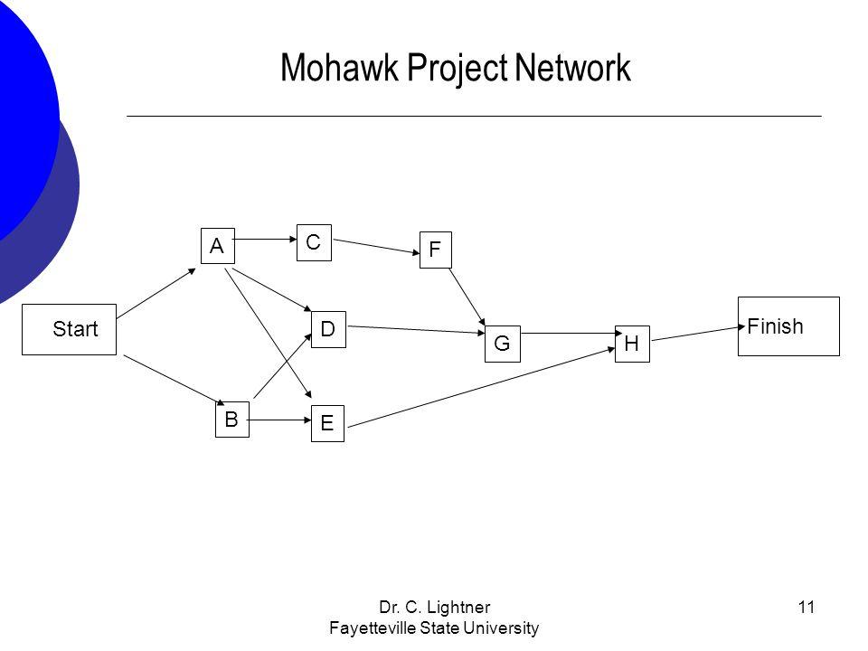 Dr. C. Lightner Fayetteville State University 11 Mohawk Project Network Start A B C E F D Finish HG