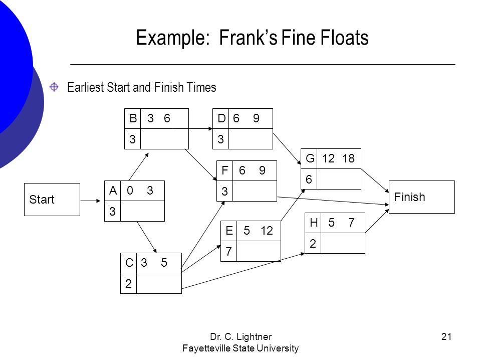 Dr. C. Lightner Fayetteville State University 21 Example: Franks Fine Floats Earliest Start and Finish Times B 3 6 3 Start A 0 3 3 C 3 5 2 E 5 12 7 F