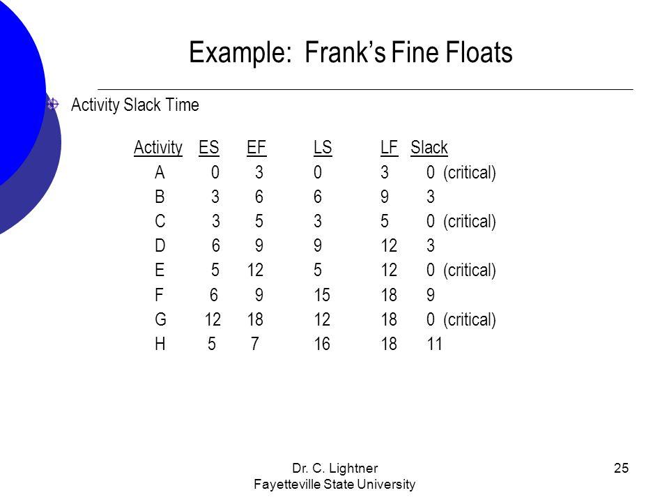 Dr. C. Lightner Fayetteville State University 25 Example: Franks Fine Floats Activity Slack Time Activity ES EF LS LF Slack A 0 3 0 3 0 (critical) B 3