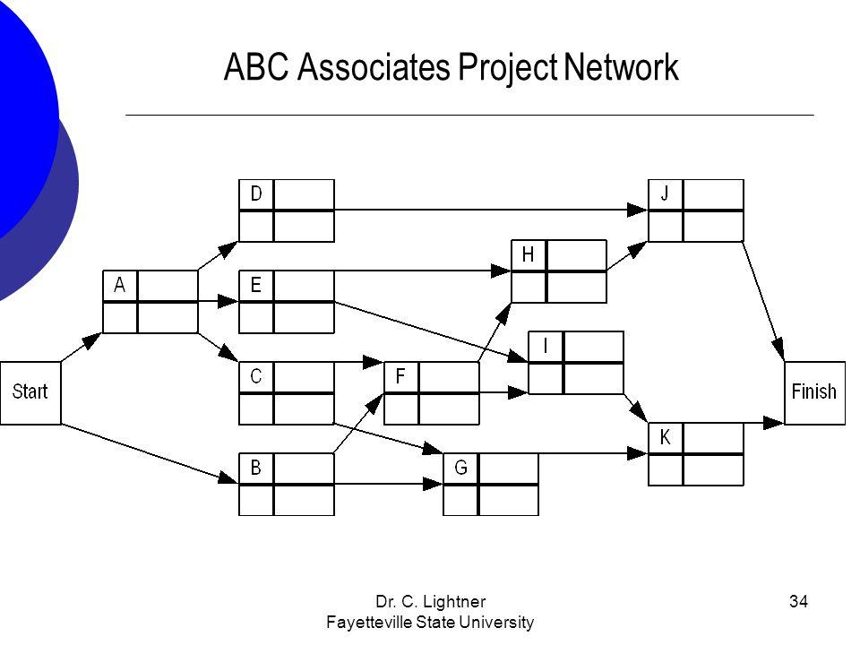 Dr. C. Lightner Fayetteville State University 34 ABC Associates Project Network