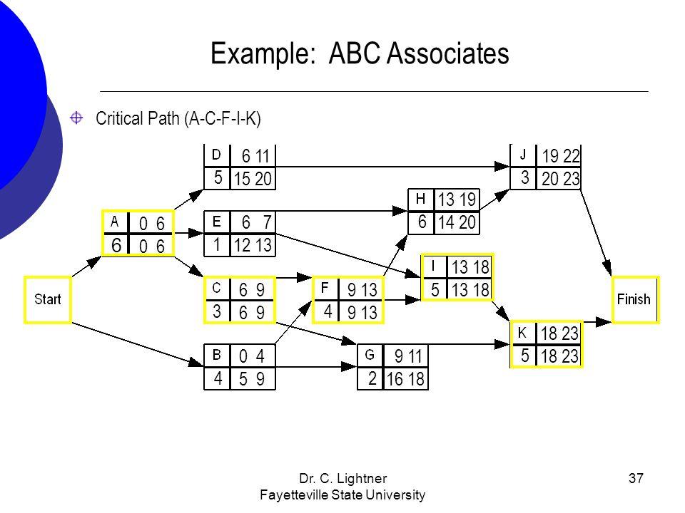 Dr. C. Lightner Fayetteville State University 37 Example: ABC Associates Critical Path (A-C-F-I-K) 6 4 3 5 5 2 4 1 6 3 5 0 6 9 13 13 18 9 11 16 18 13