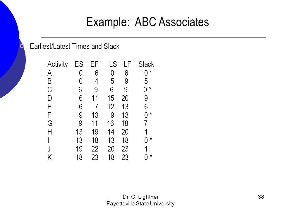Dr. C. Lightner Fayetteville State University 38 Example: ABC Associates Earliest/Latest Times and Slack Activity ES EF LS LF Slack A 0 6 0 6 0 * B 0