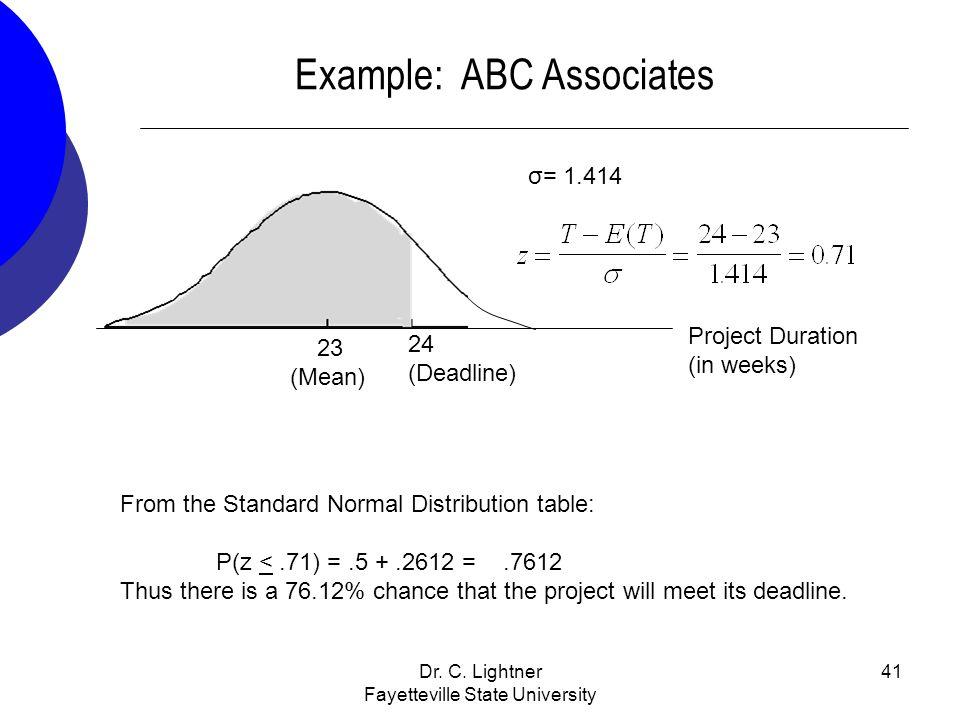 Dr. C. Lightner Fayetteville State University 41 Example: ABC Associates 23 (Mean) 24 (Deadline) From the Standard Normal Distribution table: P(z <.71