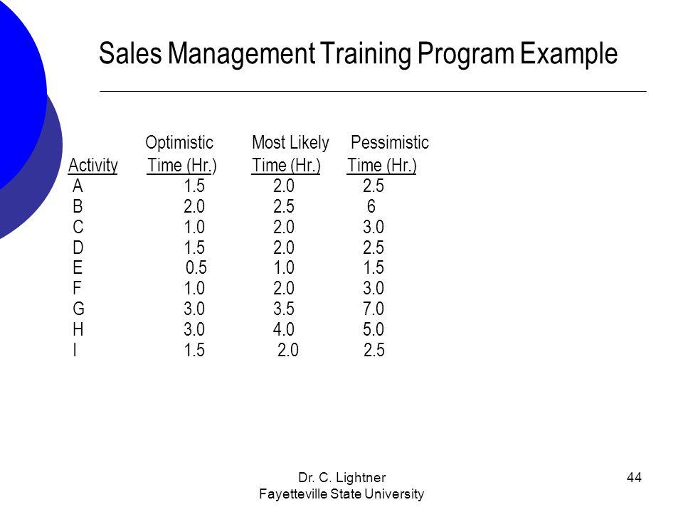 Dr. C. Lightner Fayetteville State University 44 Sales Management Training Program Example Optimistic Most Likely Pessimistic Activity Time (Hr.) Time