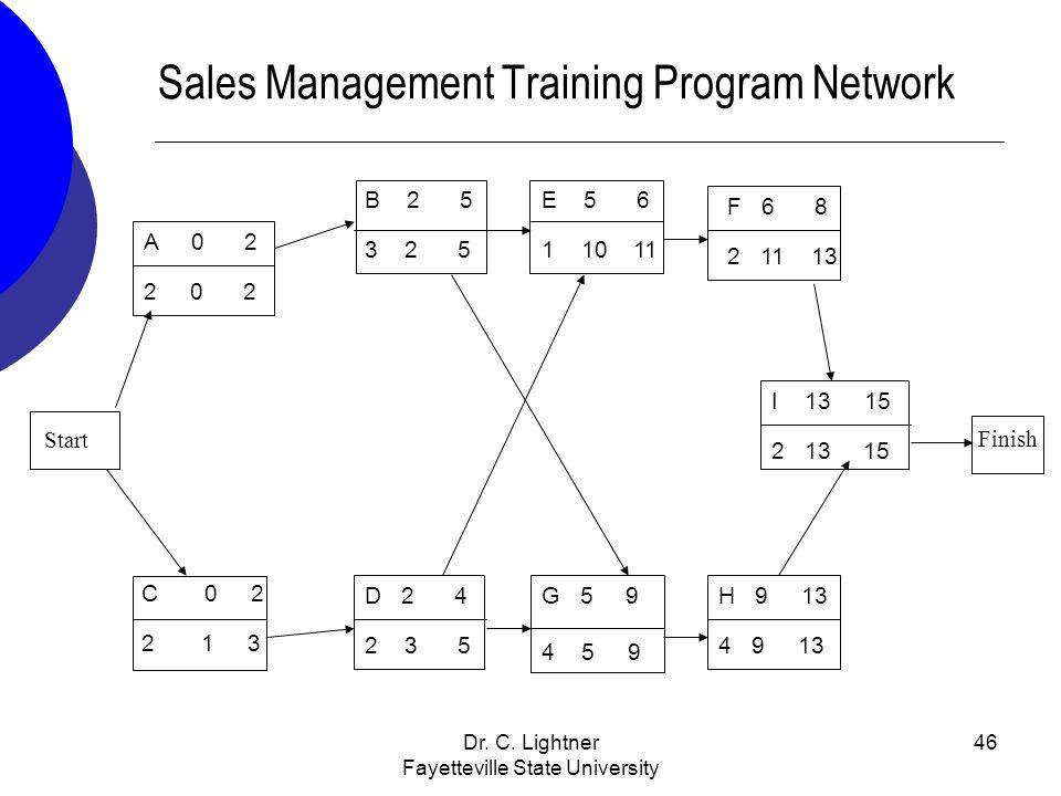 Dr. C. Lightner Fayetteville State University 46 Sales Management Training Program Network A 0 2 2 0 2 Finish Start D 2 4 2 3 5 I 13 15 2 13 15 H 9 13