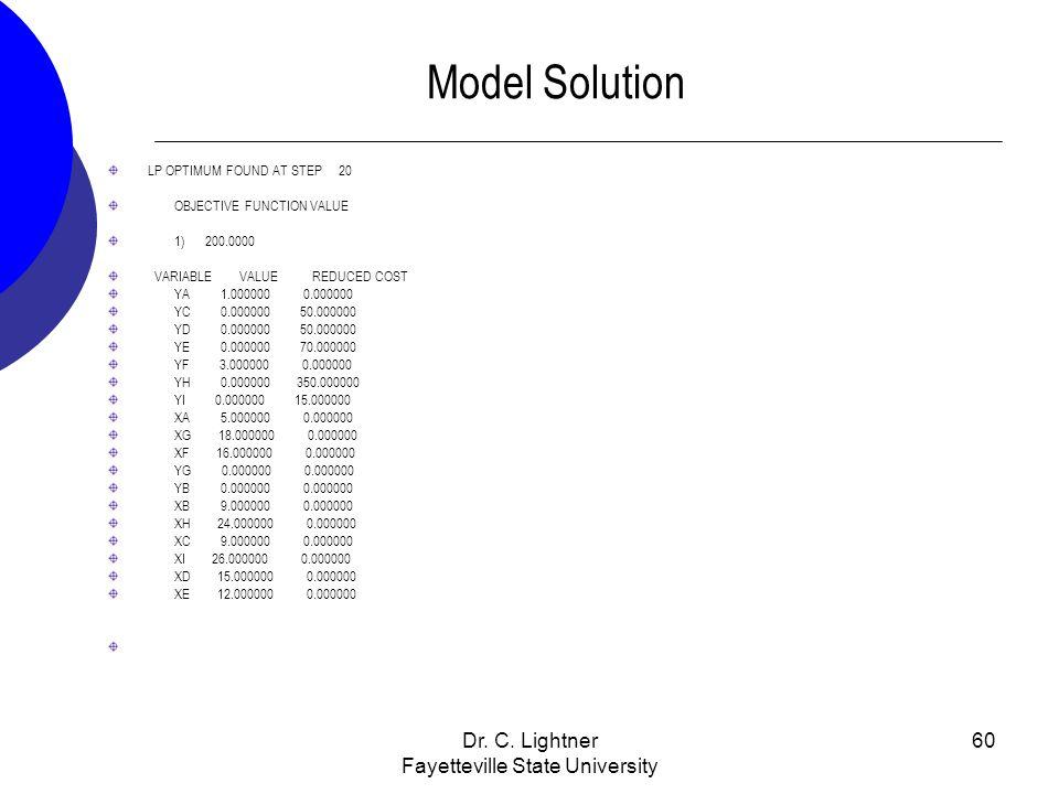 Dr. C. Lightner Fayetteville State University 60 Model Solution LP OPTIMUM FOUND AT STEP 20 OBJECTIVE FUNCTION VALUE 1) 200.0000 VARIABLE VALUE REDUCE