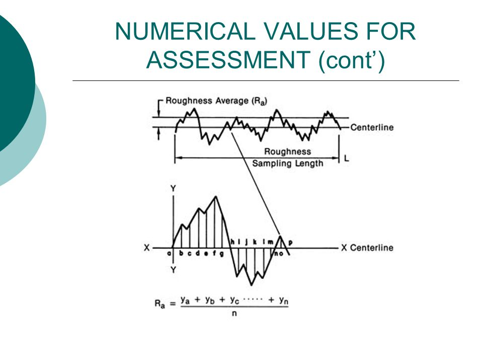 NUMERICAL VALUES FOR ASSESSMENT (cont)