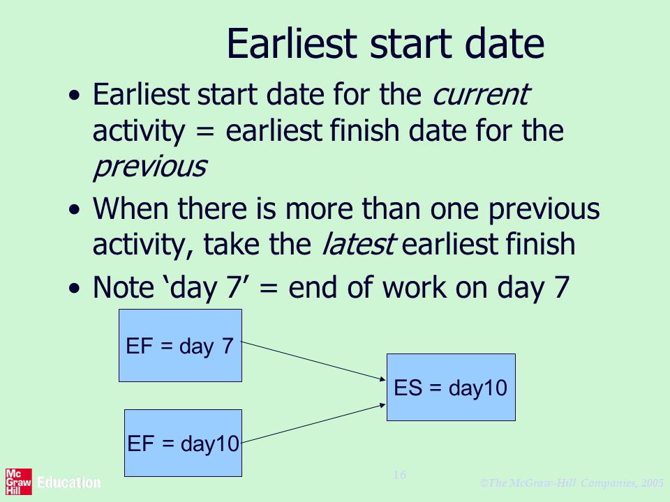 © The McGraw-Hill Companies, 2005 16 Earliest start date Earliest start date for the current activity = earliest finish date for the previous When there is more than one previous activity, take the latest earliest finish Note day 7 = end of work on day 7 EF = day 7 EF = day10 ES = day10