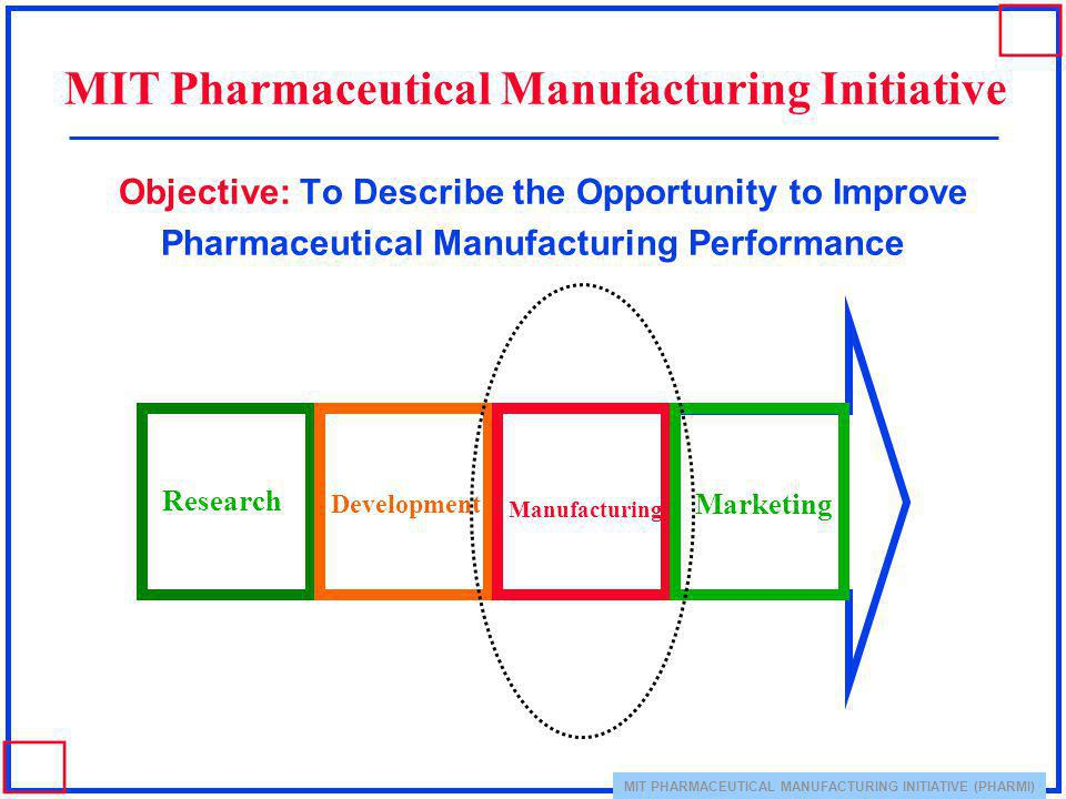 MIT PHARMACEUTICAL MANUFACTURING INITIATIVE (PHARMI) Objective: To Describe the Opportunity to Improve Pharmaceutical Manufacturing Performance MIT Ph