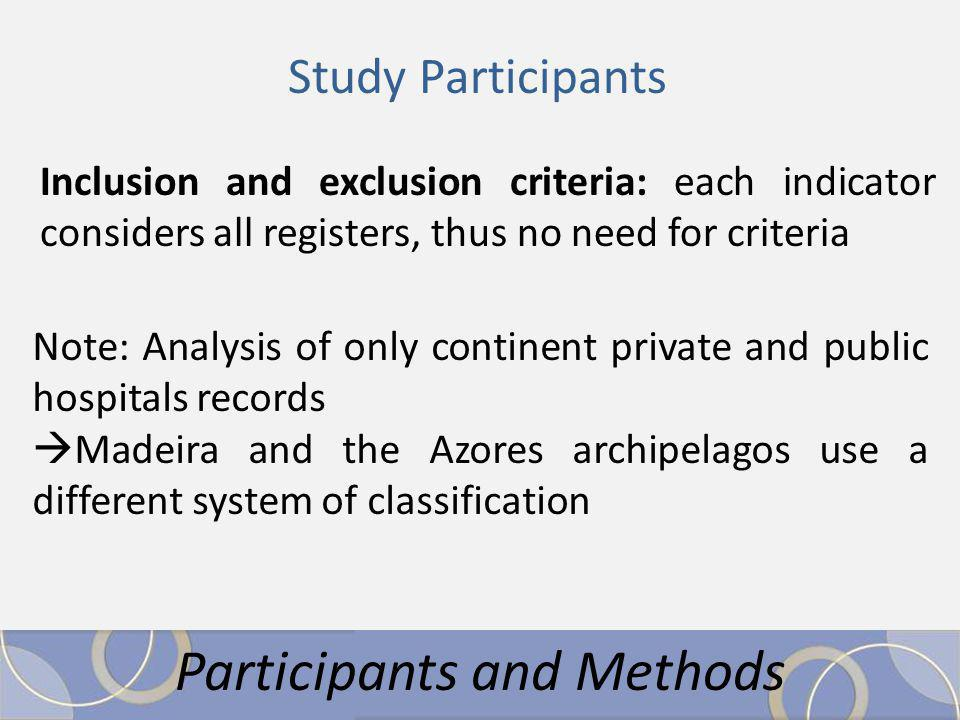 Participants and Methods Study Participants Note: Analysis of only continent private and public hospitals records Madeira and the Azores archipelagos use a different system of classification Inclusion and exclusion criteria: each indicator considers all registers, thus no need for criteria