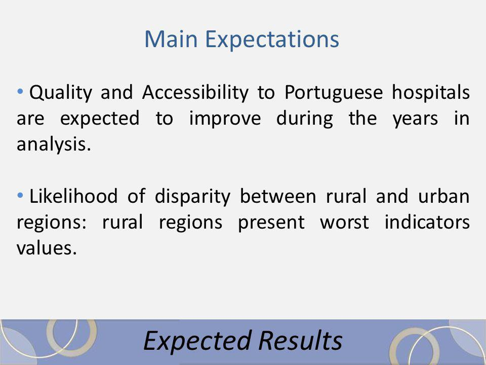 Expected Results Quality and Accessibility to Portuguese hospitals are expected to improve during the years in analysis.