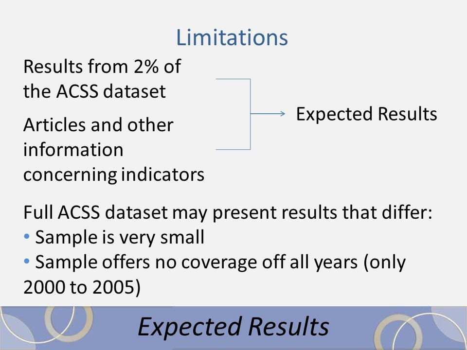 Expected Results Limitations Results from 2% of the ACSS dataset Articles and other information concerning indicators Expected Results Full ACSS dataset may present results that differ: Sample is very small Sample offers no coverage off all years (only 2000 to 2005)