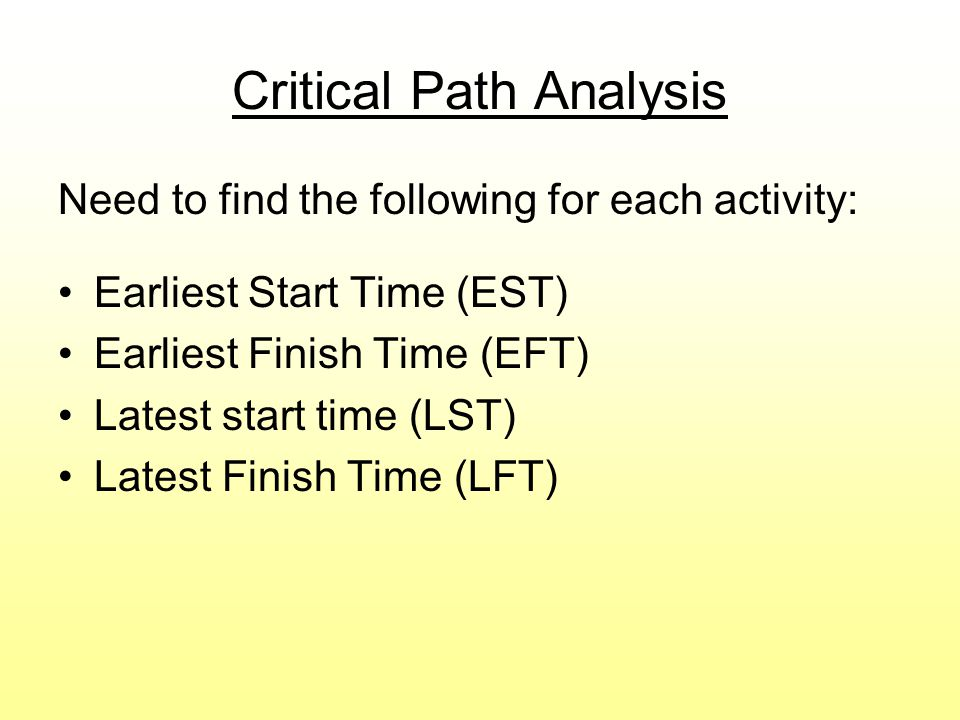 Critical Path Analysis Need to find the following for each activity: Earliest Start Time (EST) Earliest Finish Time (EFT) Latest start time (LST) Late