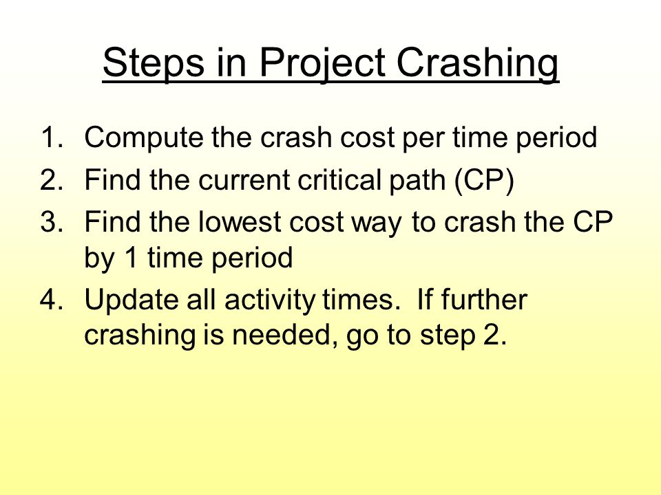 Steps in Project Crashing 1.Compute the crash cost per time period 2.Find the current critical path (CP) 3.Find the lowest cost way to crash the CP by
