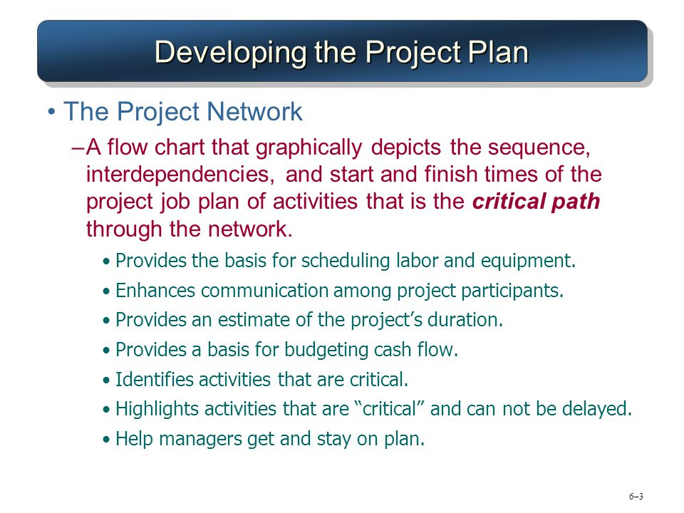 6–36–3 Developing the Project Plan The Project Network –A flow chart that graphically depicts the sequence, interdependencies, and start and finish times of the project job plan of activities that is the critical path through the network.