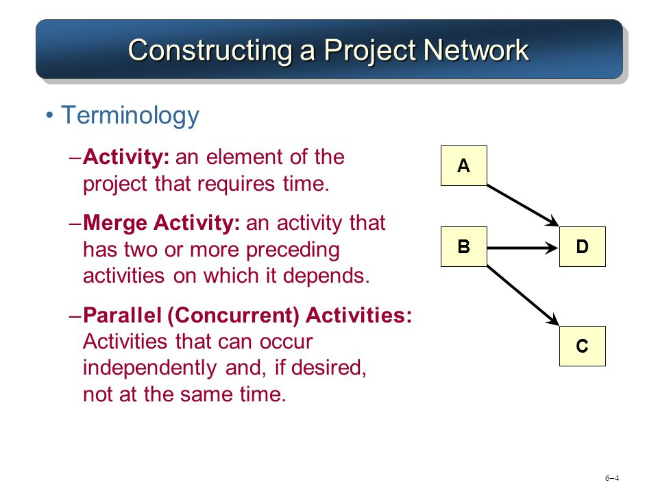 6–46–4 Constructing a Project Network Terminology –Activity: an element of the project that requires time. –Merge Activity: an activity that has two o