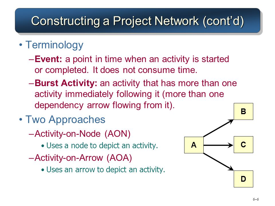 6–76–7 Basic Rules to Follow in Developing Project Networks 1.Networks typically flow from left to right.