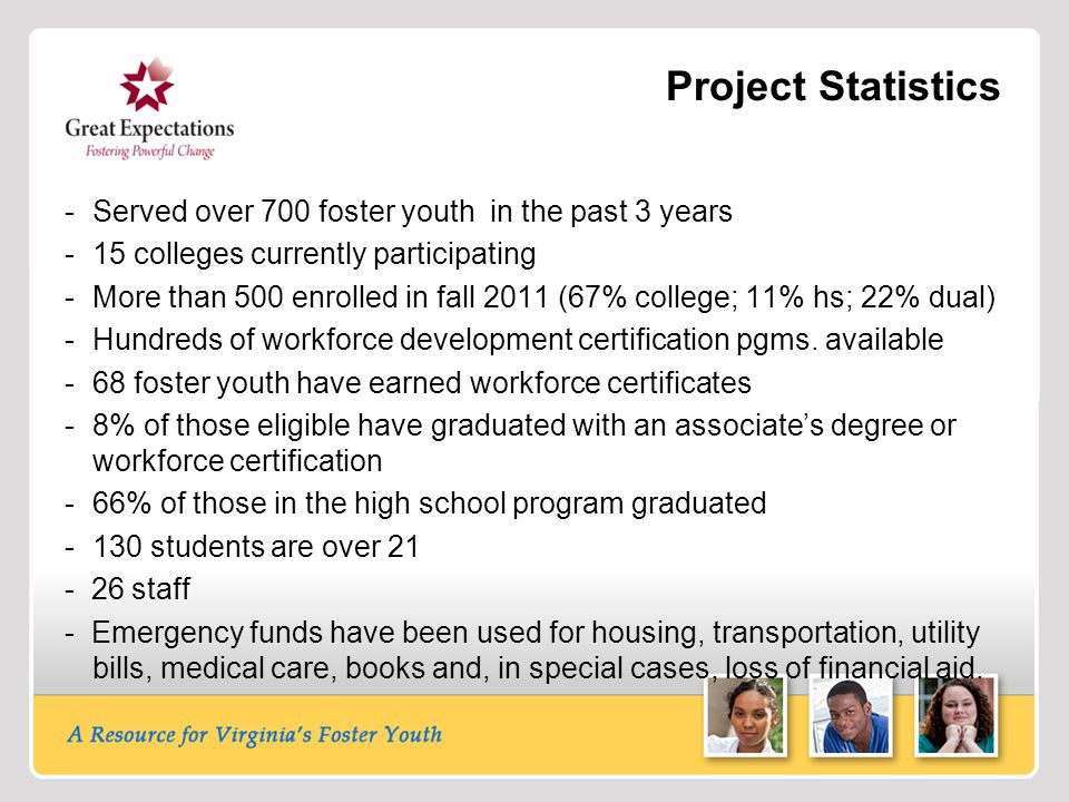 Project Statistics o -Served over 700 foster youth in the past 3 years -15 colleges currently participating -More than 500 enrolled in fall 2011 (67%