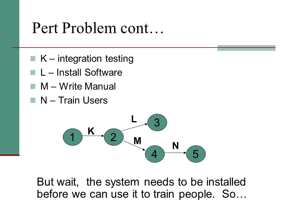 Pert Problem cont… K – integration testing L – Install Software M – Write Manual N – Train Users But wait, the system needs to be installed before we