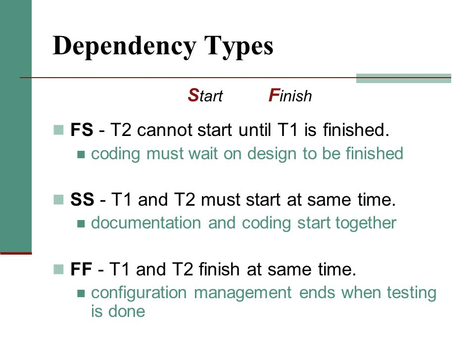 Dependency Types S tart F inish FS - T2 cannot start until T1 is finished. coding must wait on design to be finished SS - T1 and T2 must start at same