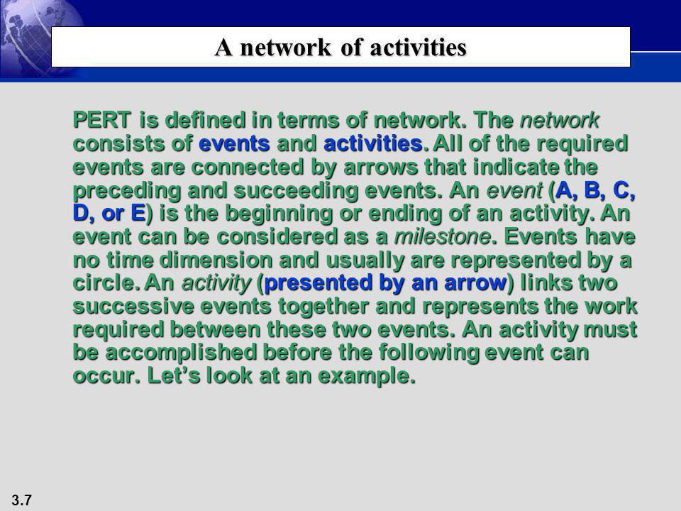 3.7 A network of activities PERT is defined in terms of network. The network consists of events and activities. All of the required events are connect