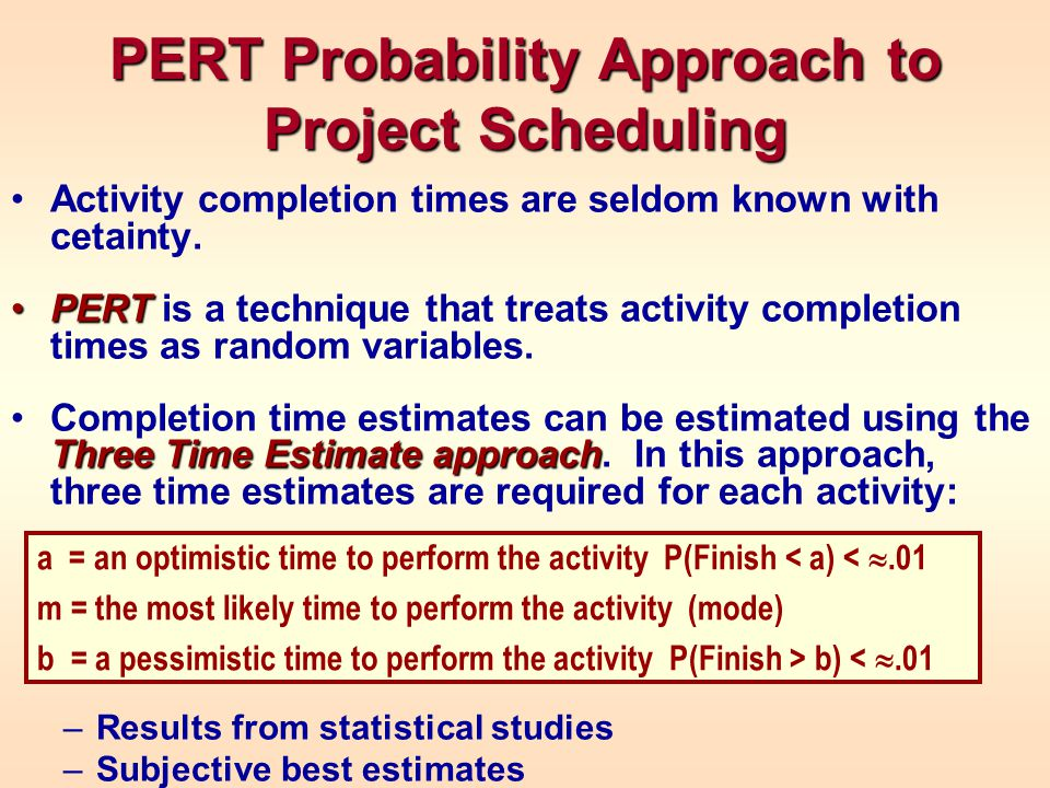 Review 3-Time Estimate Approach for PERT –Each activity has a Beta distribution –Calculation of Mean of each activity –Calculation Variance and Standard Deviation for each activity Assumptions for using PERT approach Distribution of Project CompletionTime –Normal –Mean = Sum of means on critical path –Variance = Sum of variances on critical path Using the PERT-CPM template Using PERT in cost analyses