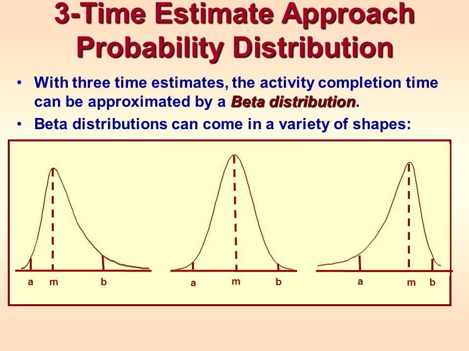 Mean and Standard Deviation for Activity Completion Times The best estimate for the mean is a weighted average of the three time estimates with weights 1/6, 4/6, and 1/6 respectively on a, m, and b.