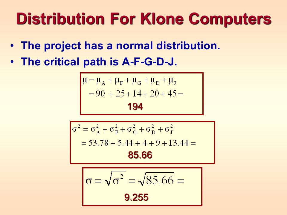 Distribution For Klone Computers The project has a normal distribution. The critical path is A-F-G-D-J. 194 85.66 9.255