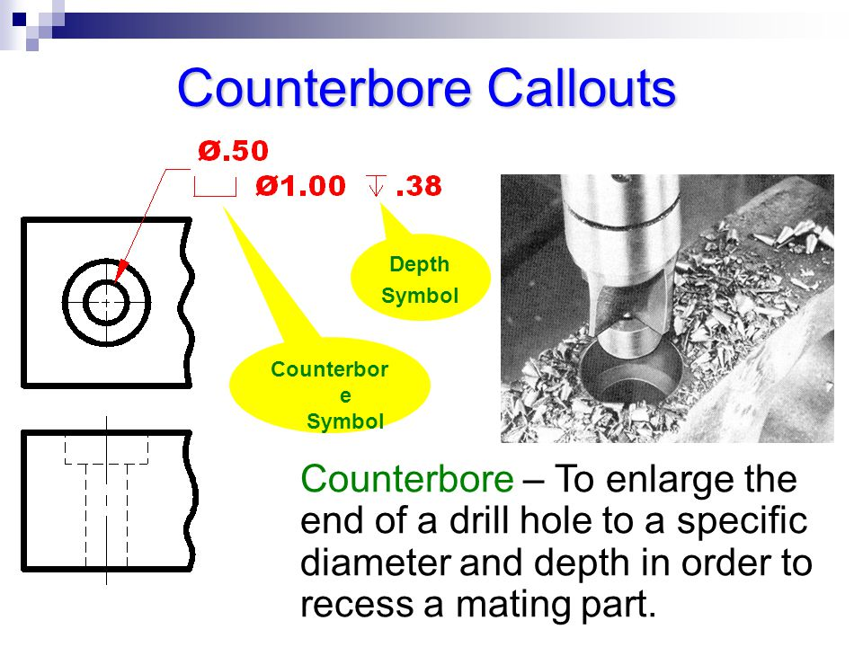 Counterbore Callouts Counterbore – To enlarge the end of a drill hole to a specific diameter and depth in order to recess a mating part. Counterbor e
