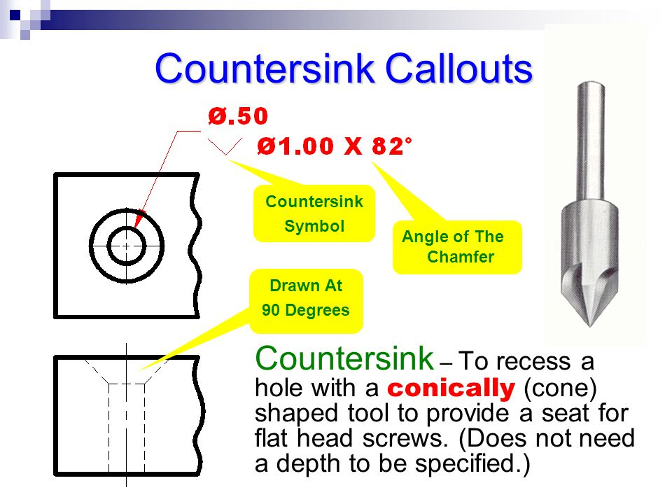 Countersink Callouts Countersink – To recess a hole with a conically (cone) shaped tool to provide a seat for flat head screws. (Does not need a depth
