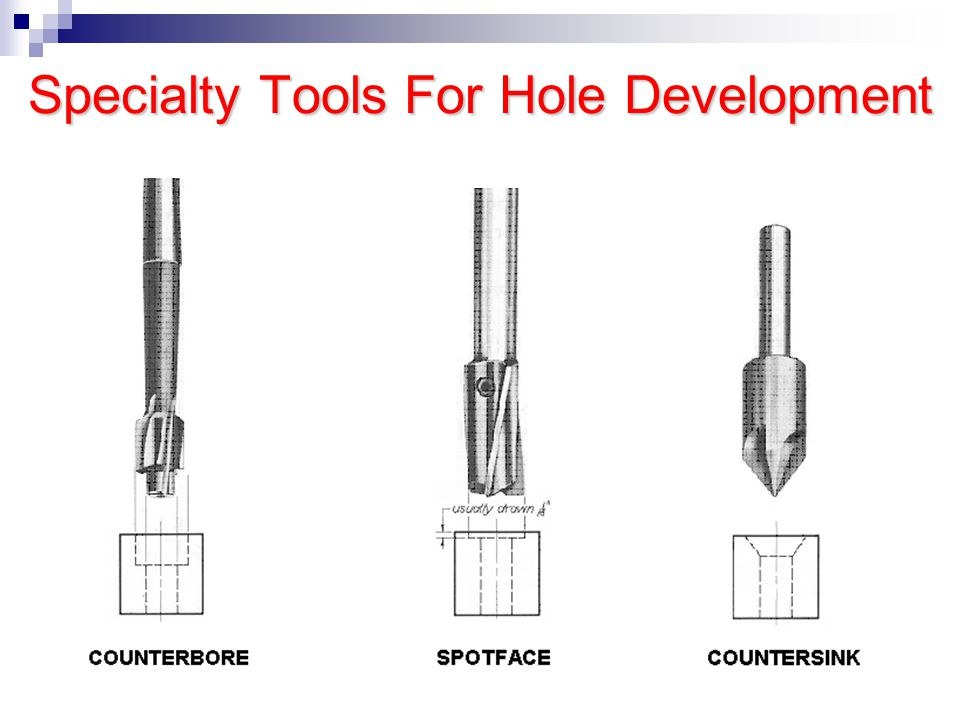 ANSI Hole Identification Symbols Diameter Counterbore / Spotface Countersink Depth Number of holes