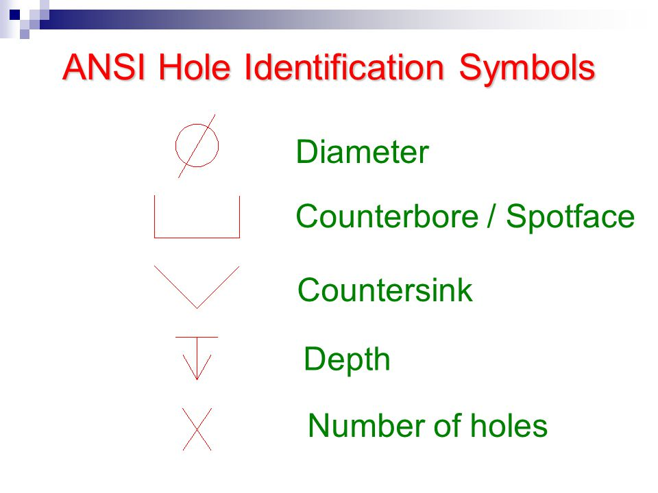 ANSI Standard Finish Mark (now in general use) H = Standard Letter Height For General Notes.