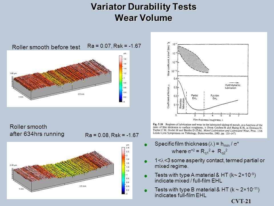 Variator Durability Tests Wear Volume Roller smooth before test Roller smooth after 634hrs running Ra = 0.07, Rsk = -1.67 Ra = 0.08, Rsk = -1.67 Speci