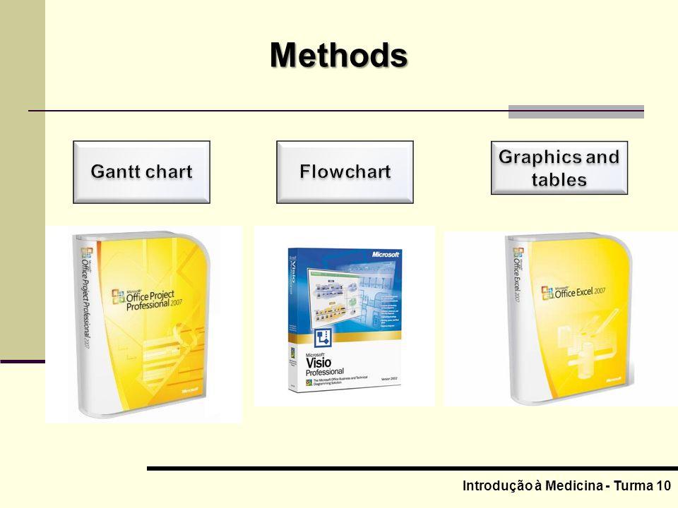 Introdução à Medicina - Turma 10 Methods