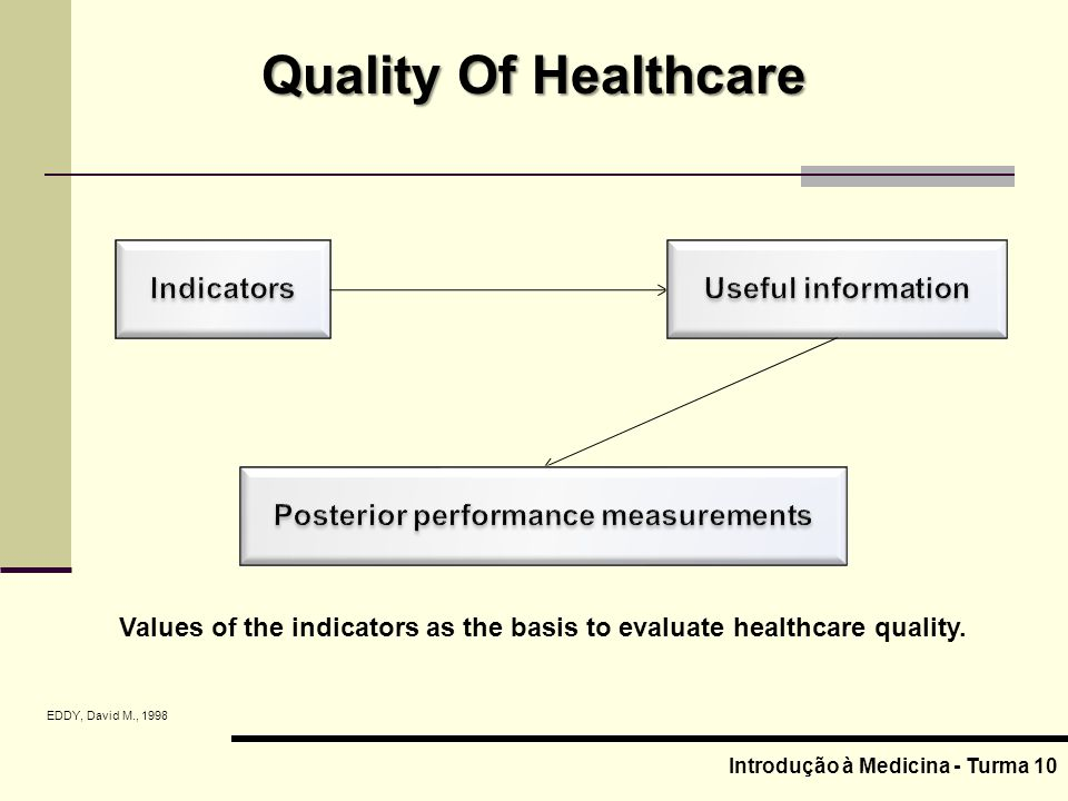 Values of the indicators as the basis to evaluate healthcare quality.