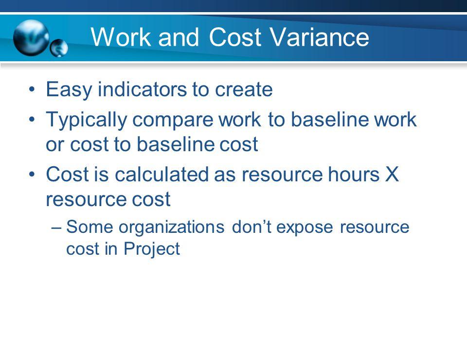 Code Samples Work variance from baseline –IIf([Baseline Work]=0,0,Switch([Work]/[Baseline Work]>1.1,3,[Work]/[Baseline Work]>1,2,True,1)) Schedule slip from deadline –IIf(IsDate(1+[Deadline])=0,0,Switch(ProjDate Diff([Deadline],[Finish])/480>5,3,ProjDateDiff([ Deadline],[Finish])/480>0,2,True,1))
