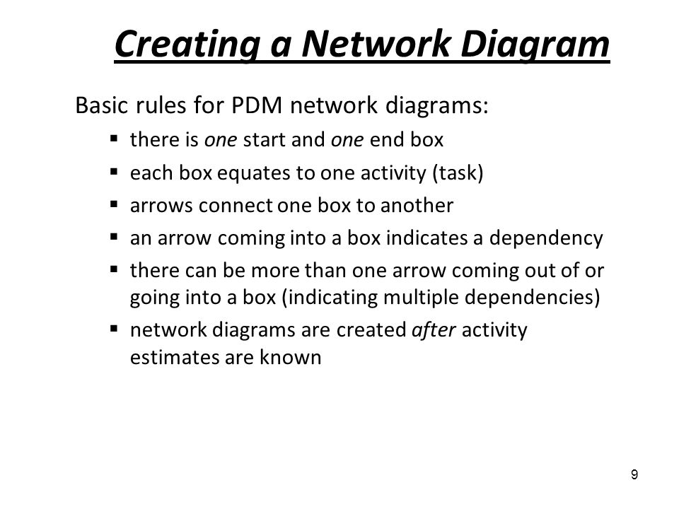 Basic rules for PDM network diagrams: there is one start and one end box each box equates to one activity (task) arrows connect one box to another an