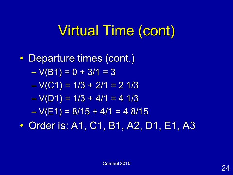 24 Comnet 2010 Virtual Time (cont) Departure times (cont.)Departure times (cont.) –V(B1) = 0 + 3/1 = 3 –V(C1) = 1/3 + 2/1 = 2 1/3 –V(D1) = 1/3 + 4/1 = 4 1/3 –V(E1) = 8/15 + 4/1 = 4 8/15 Order is: A1, C1, B1, A2, D1, E1, A3Order is: A1, C1, B1, A2, D1, E1, A3