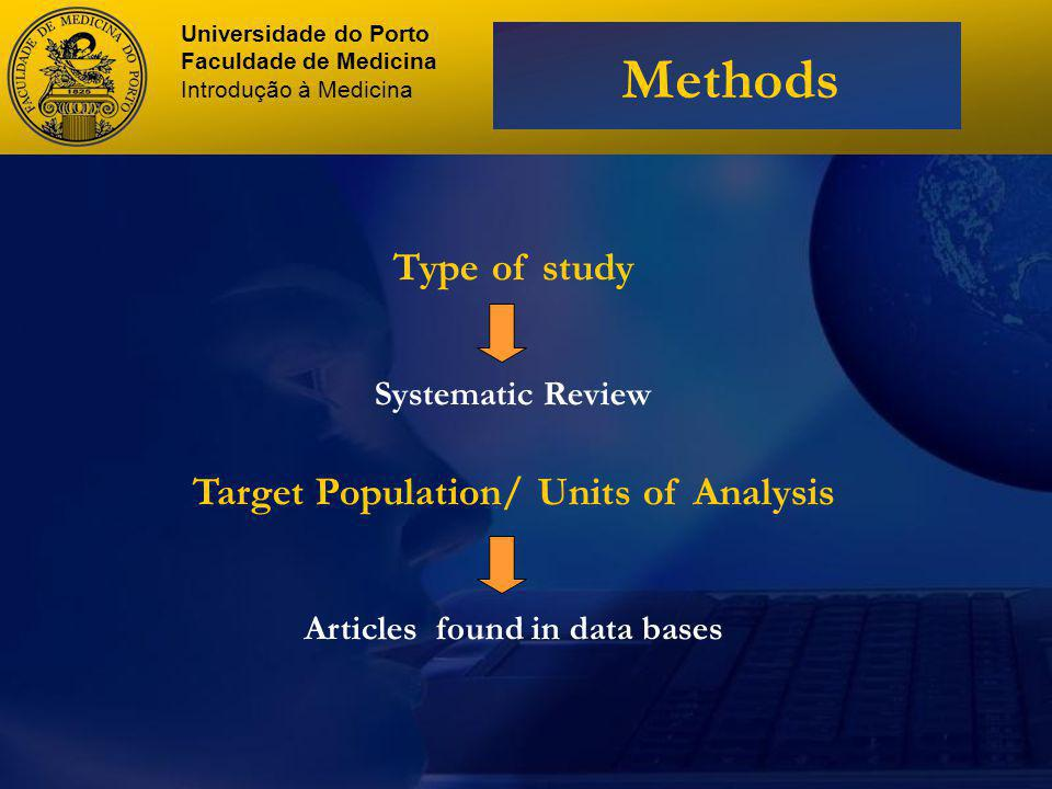 Type of study Systematic Review Target Population/ Units of Analysis Articles found in data bases Universidade do Porto Faculdade de Medicina Introdução à Medicina Methods