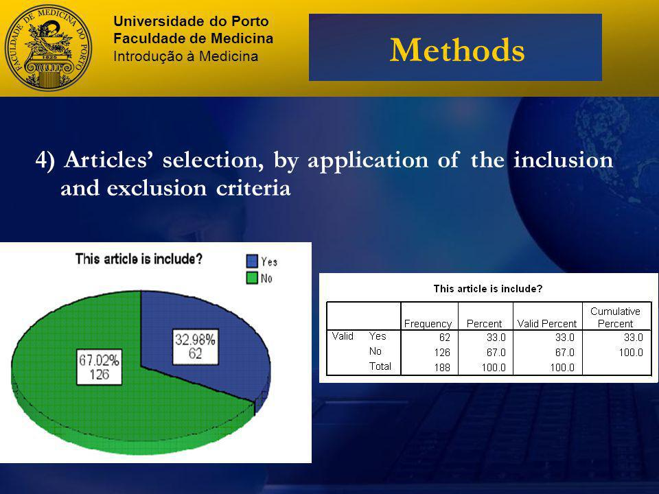 4) Articles selection, by application of the inclusion and exclusion criteria Universidade do Porto Faculdade de Medicina Introdução à Medicina Methods
