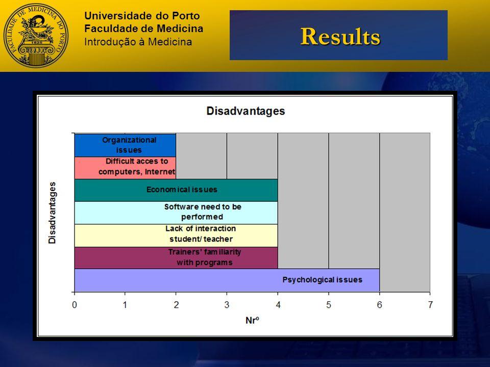Universidade do Porto Faculdade de Medicina Introdução à Medicina Results