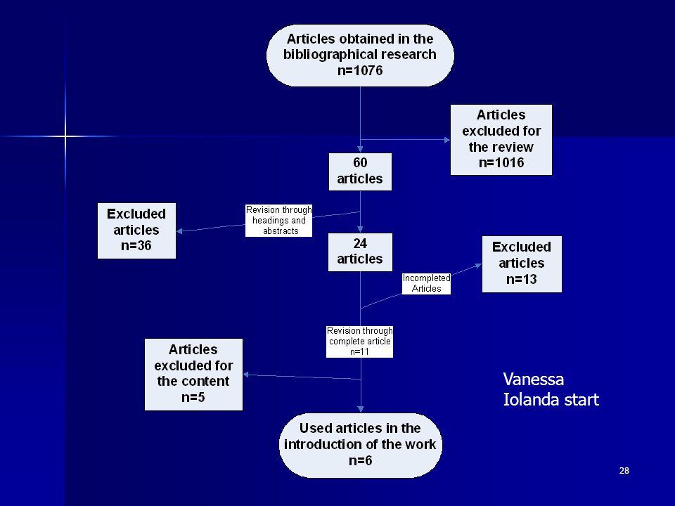28 Vanessa Iolanda start