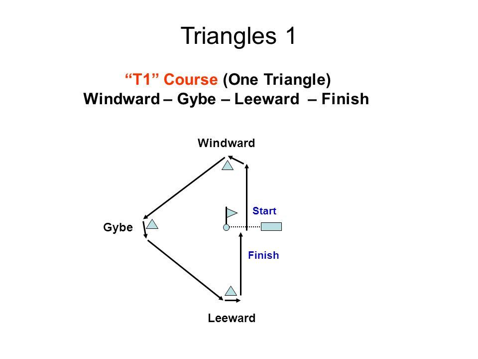 T1 Course (One Triangle) Windward – Gybe – Leeward – Finish Start Finish Triangles 1 Windward Gybe Leeward