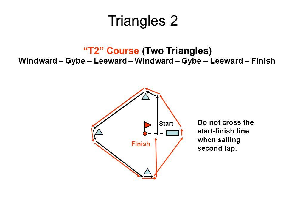 W1 Course Windward – Leeward (once around) Windward – Offset – Leeward – Finish.