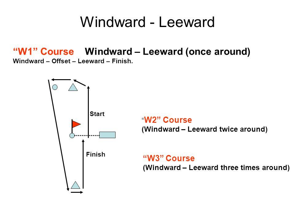 W1 Course Windward – Leeward (once around) Windward – Offset – Leeward – Finish. Start Finish W2 Course (Windward – Leeward twice around) W3 Course (W