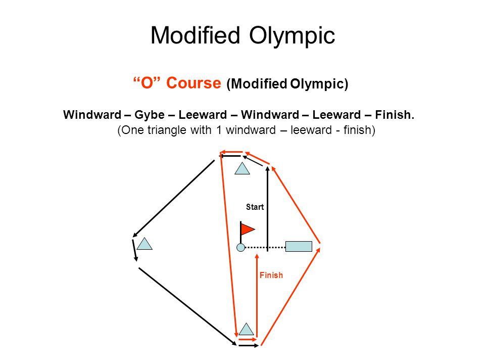 O Course (Modified Olympic) Windward – Gybe – Leeward – Windward – Leeward – Finish. Start (One triangle with 1 windward – leeward - finish) Finish Mo