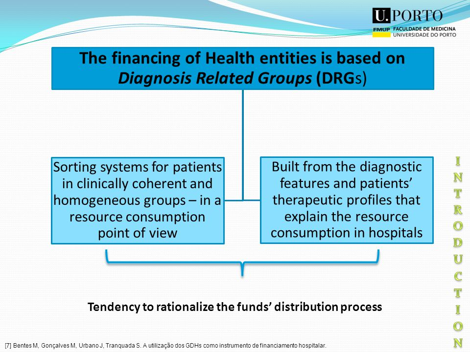 The financing of Health entities is based on Diagnosis Related Groups (DRGs) Sorting systems for patients in clinically coherent and homogeneous groups – in a resource consumption point of view Built from the diagnostic features and patients therapeutic profiles that explain the resource consumption in hospitals Tendency to rationalize the funds distribution process [7] Bentes M, Gonçalves M, Urbano J, Tranquada S.