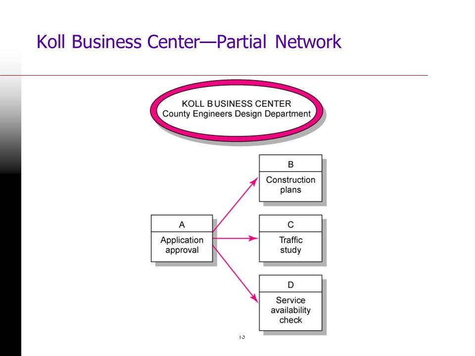 13 Koll Business CenterPartial Network FIGURE 6.3